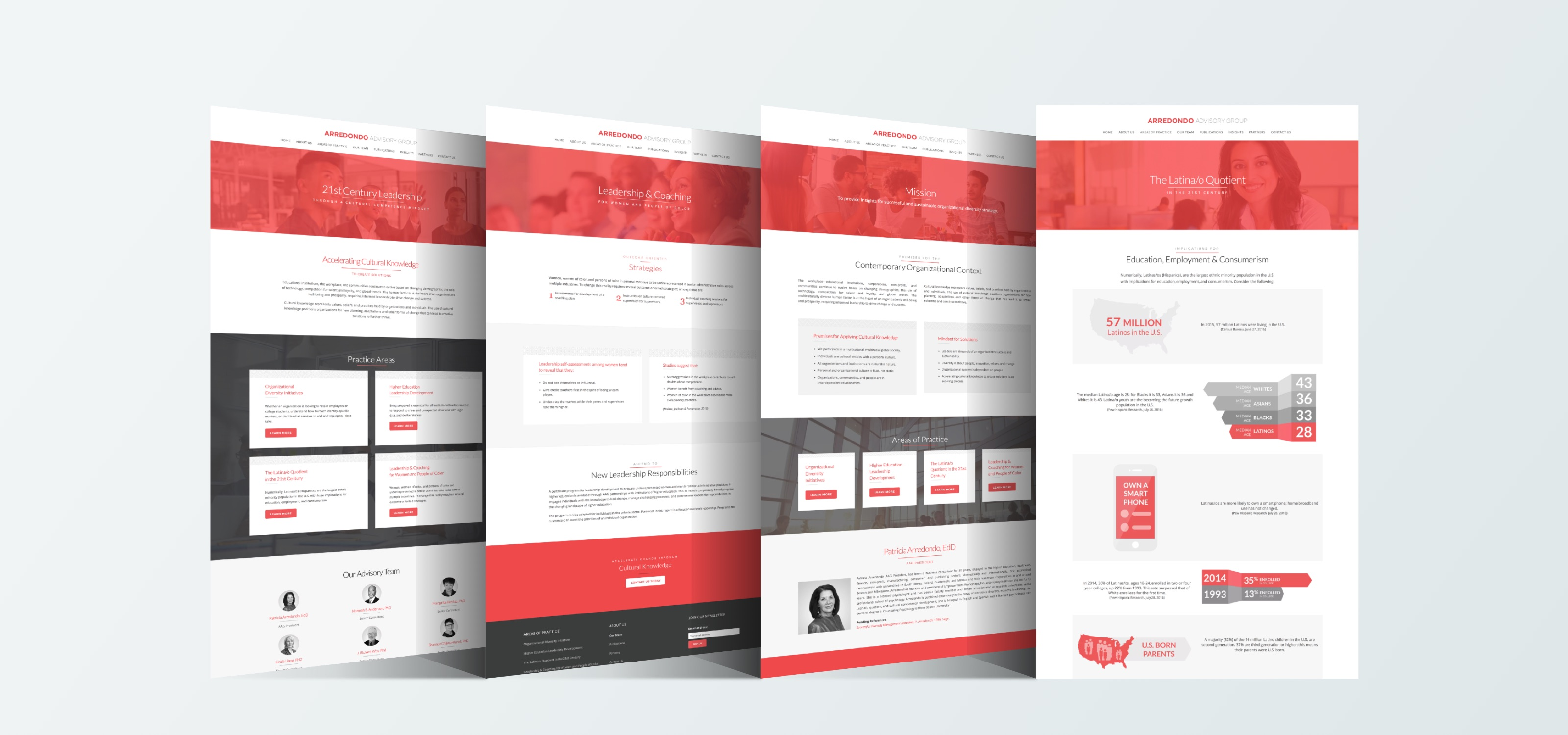 AAG Responsive Web Design