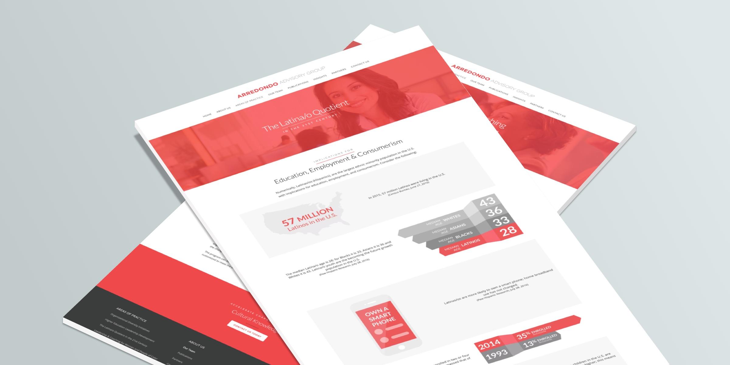 AAG Responsive Website Design